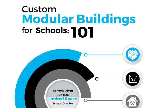 wilmot-infographic-thumbnail-101-modular
